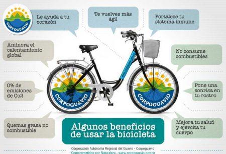 bicicleta y medio ambiente