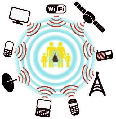contaminacion electromagnetica causas